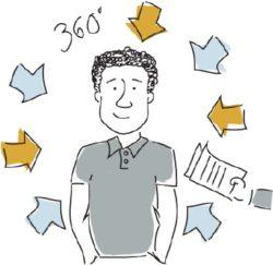 Метод оценки персонала «360 градусов»