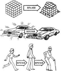 Законы физики в сервисе