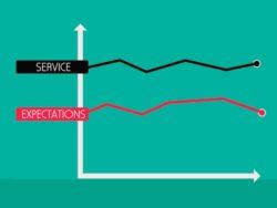 О чем обучение сервису?