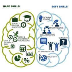 Soft-skills ближайшего будущего