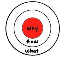 Что поможет достигнуть цели?