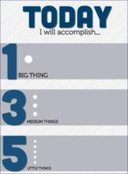 Модель планирования 1-3-5