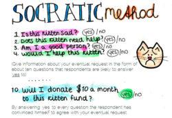 Что такое метод Сократа?